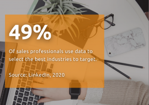 49% of sales professionals use data to select the best industries to target bu notion edge