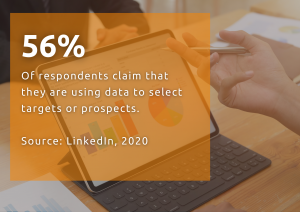 56% of respondents use data to select targets or prospects bu Notion edge